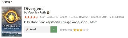 Divergent Goodreads Rating